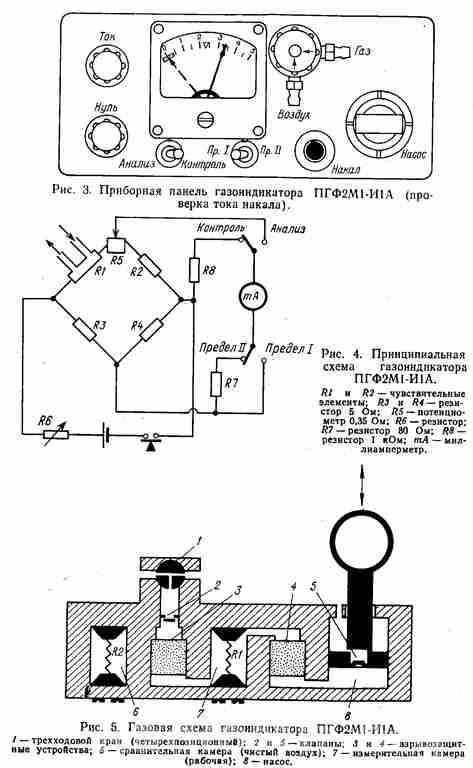 пгф2м1-и1ау4 газоанализатор метана